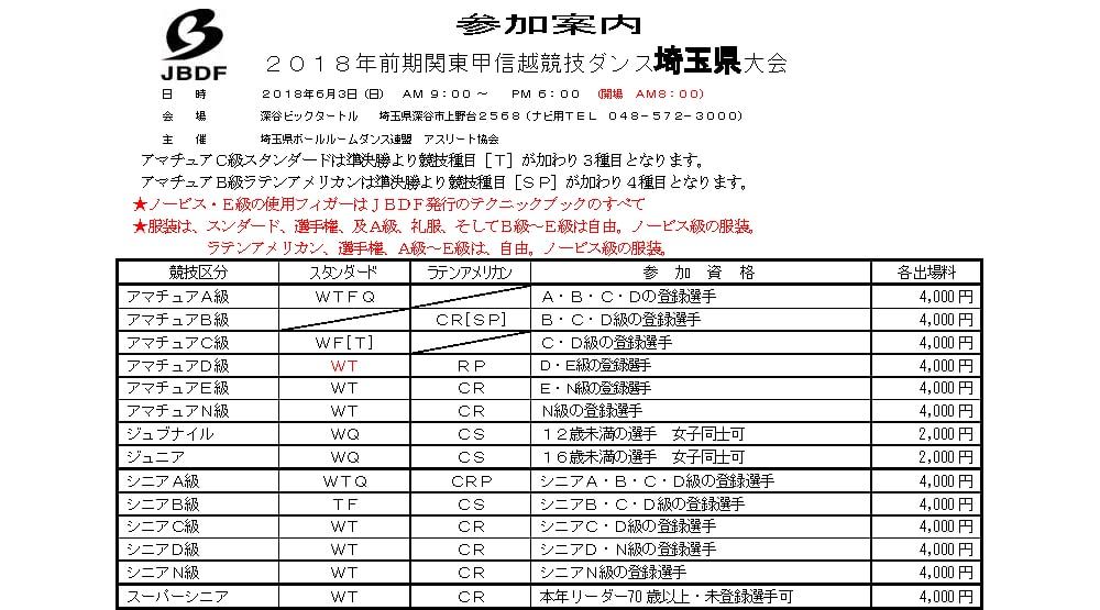 JBDF関東甲信越埼玉県大会